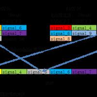 架构软件设计方案